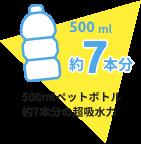 500mlペットボトル約7本分の超吸水力